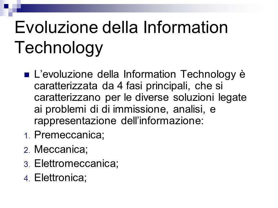 Evoluzione della Information Technology