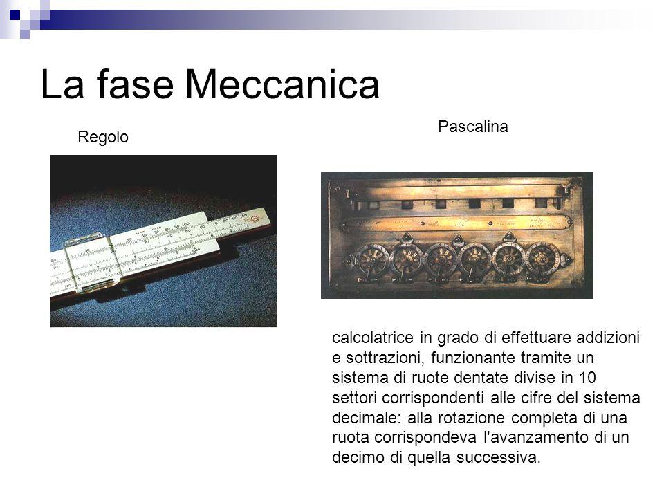 La fase Meccanica Pascalina Regolo