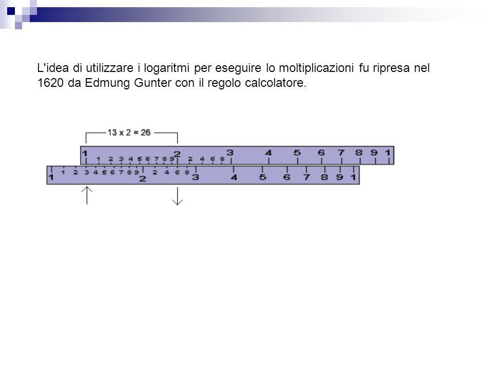 L idea di utilizzare i logaritmi per eseguire lo moltiplicazioni fu ripresa nel 1620 da Edmung Gunter con il regolo calcolatore.
