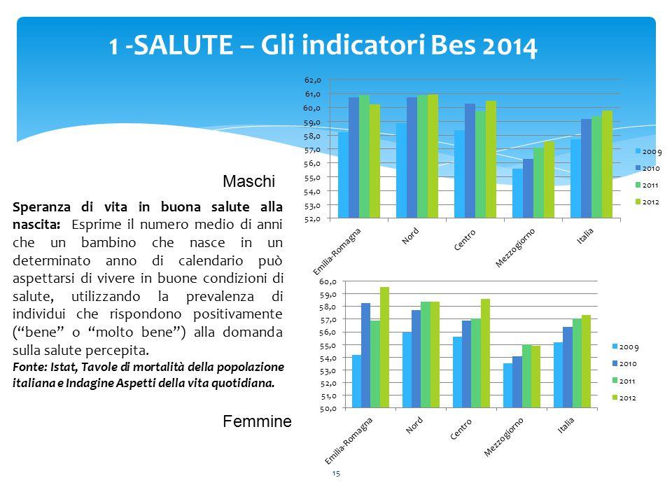 1 -SALUTE – Gli indicatori Bes 2014