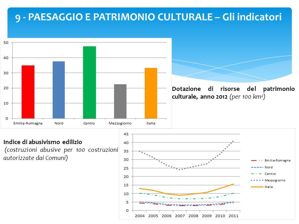 9 - PAESAGGIO E PATRIMONIO CULTURALE – Gli indicatori