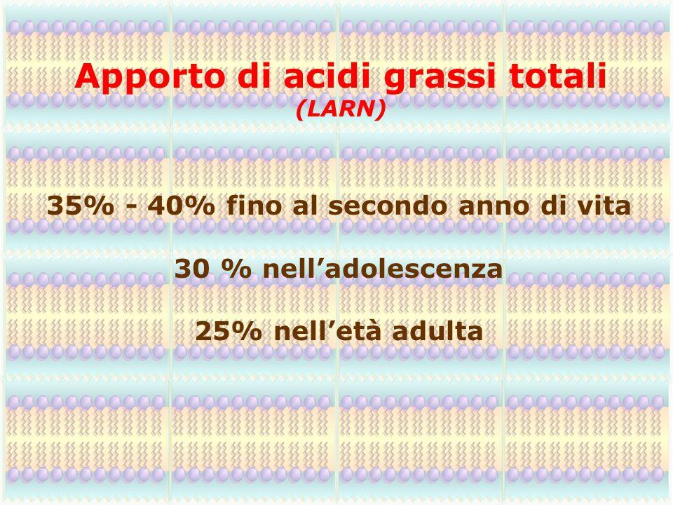 Apporto di acidi grassi totali 35% - 40% fino al secondo anno di vita