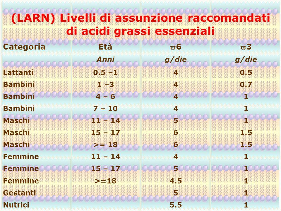 (LARN) Livelli di assunzione raccomandati di acidi grassi essenziali