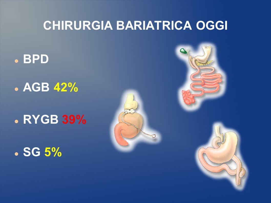 CHIRURGIA BARIATRICA OGGI