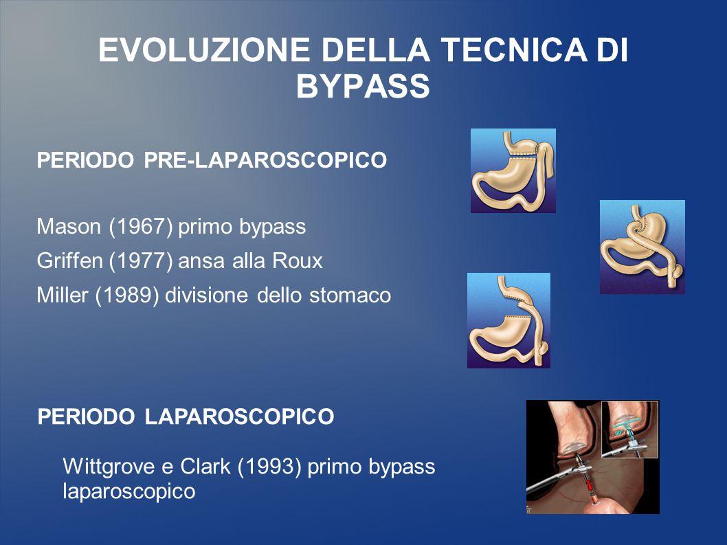 EVOLUZIONE DELLA TECNICA DI BYPASS