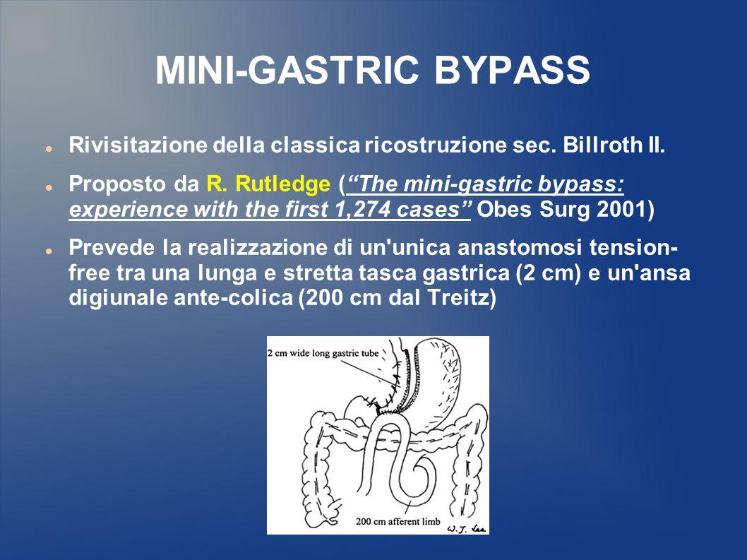 MINI-GASTRIC BYPASS Rivisitazione della classica ricostruzione sec. Billroth II.
