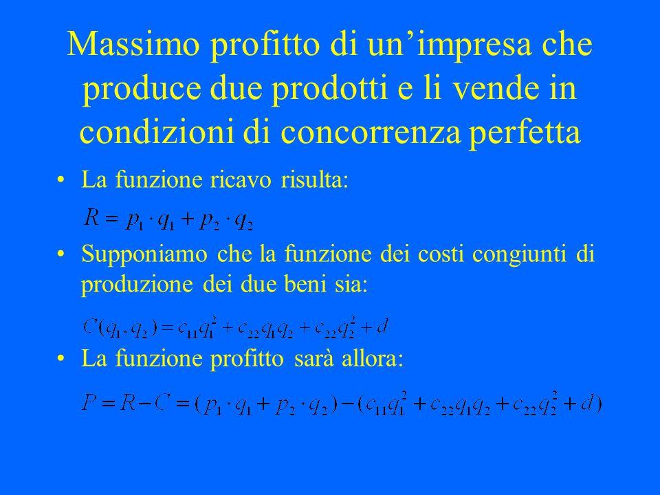 Massimo profitto di un'impresa che produce due prodotti e li vende in condizioni di concorrenza perfetta