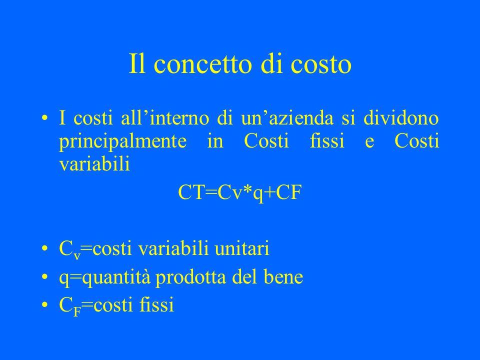 Il concetto di costo I costi all'interno di un'azienda si dividono principalmente in Costi fissi e Costi variabili.