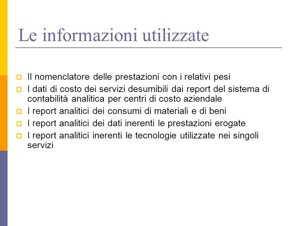 Le informazioni utilizzate