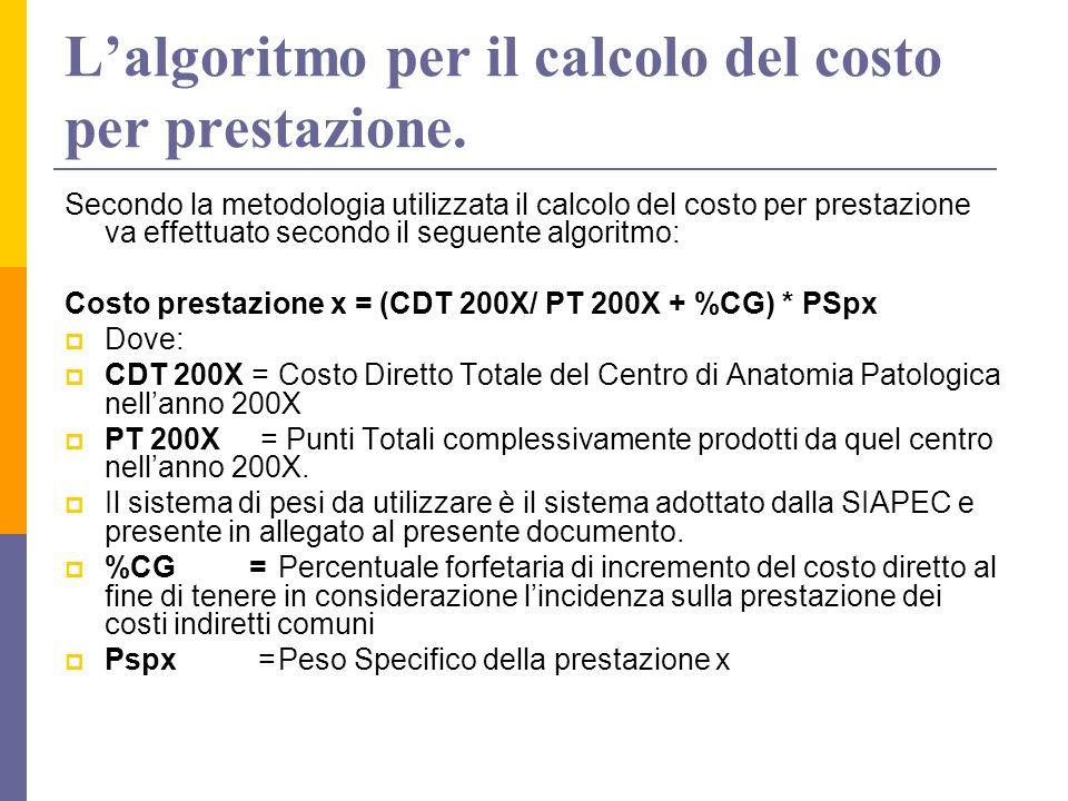 L'algoritmo per il calcolo del costo per prestazione.