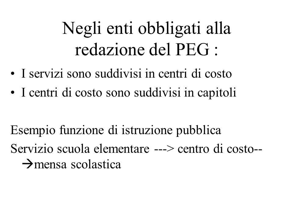 Negli enti obbligati alla redazione del PEG :