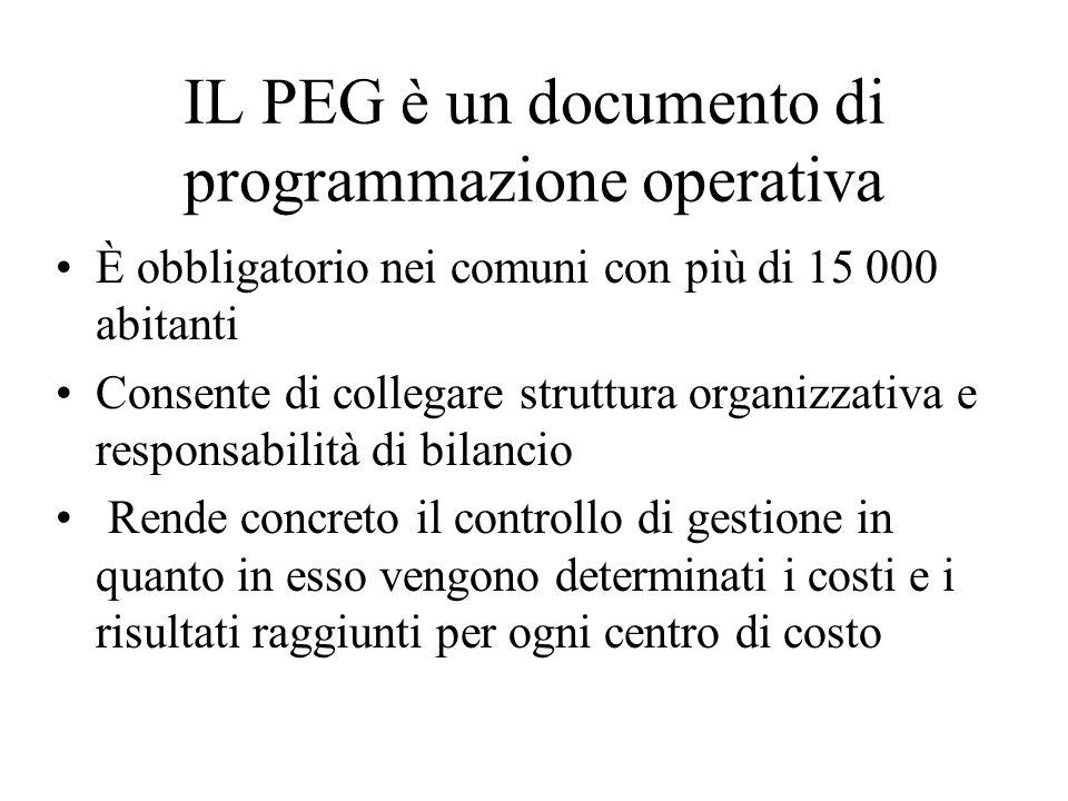 IL PEG è un documento di programmazione operativa