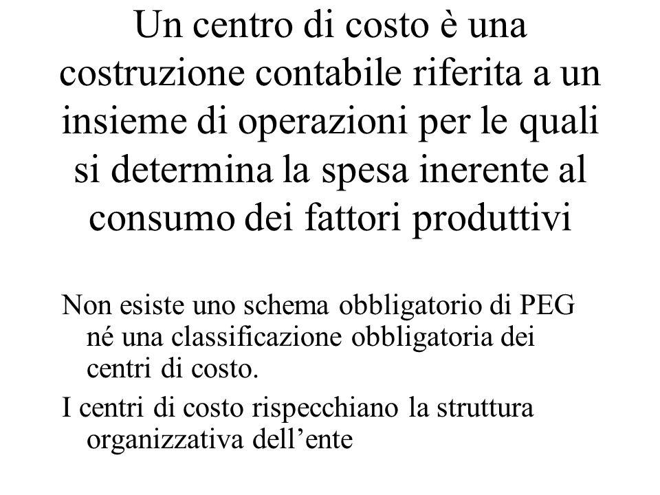 Un centro di costo è una costruzione contabile riferita a un insieme di operazioni per le quali si determina la spesa inerente al consumo dei fattori produttivi