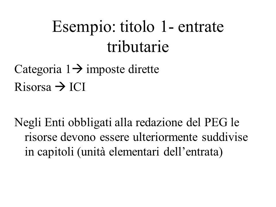Esempio: titolo 1- entrate tributarie