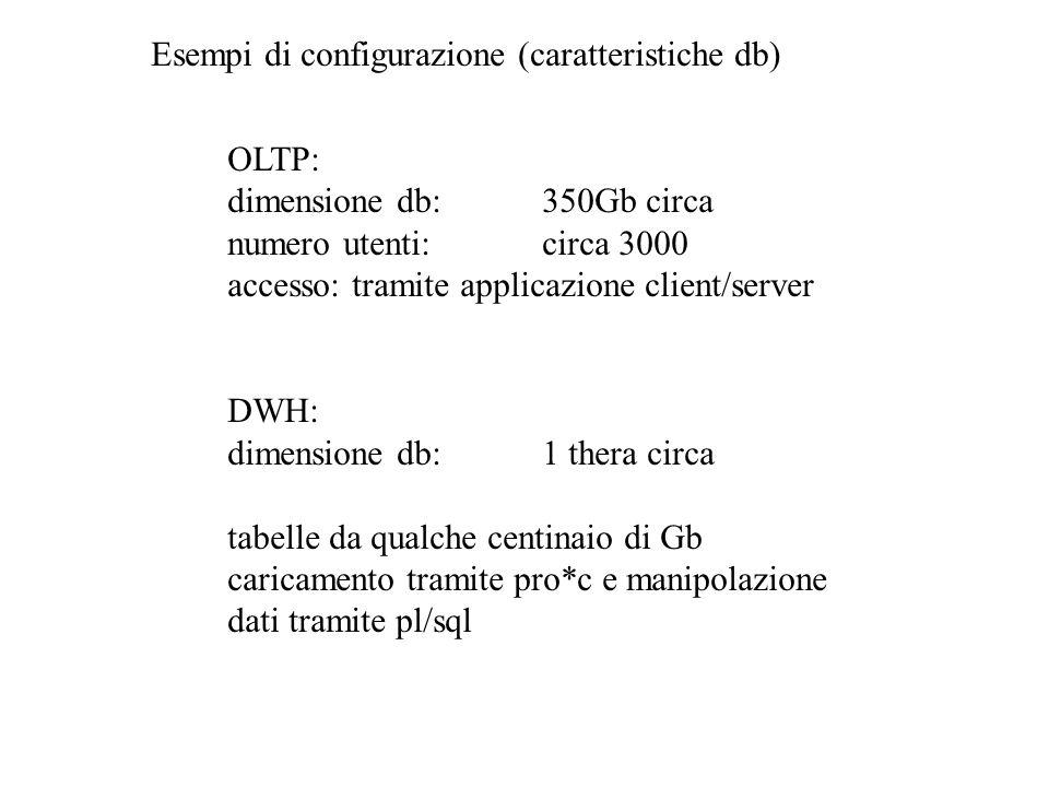 Esempi di configurazione (caratteristiche db)