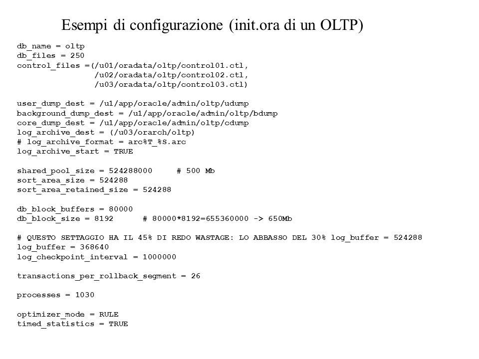 Esempi di configurazione (init.ora di un OLTP)