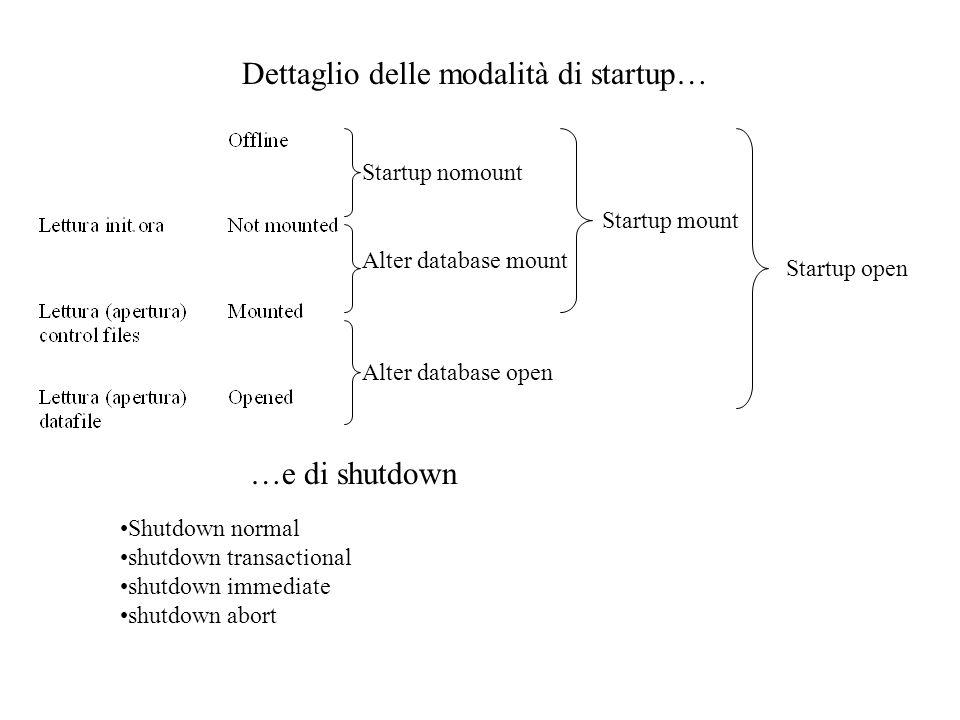 Dettaglio delle modalità di startup…