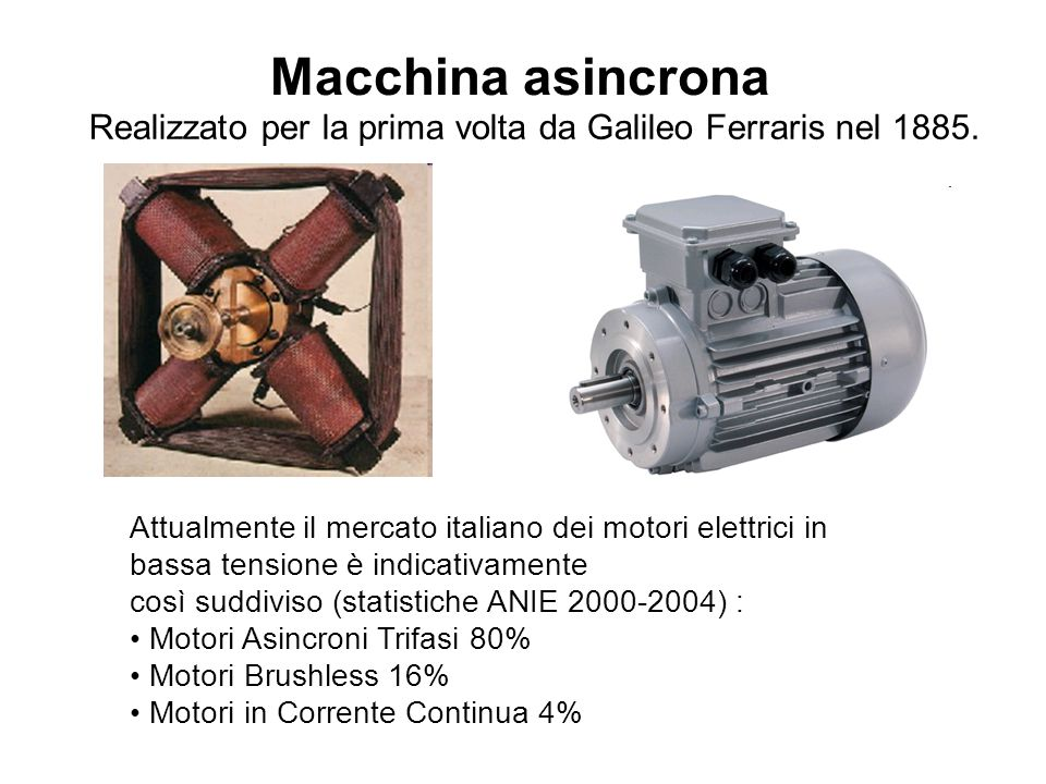 Realizzato per la prima volta da Galileo Ferraris nel 1885.