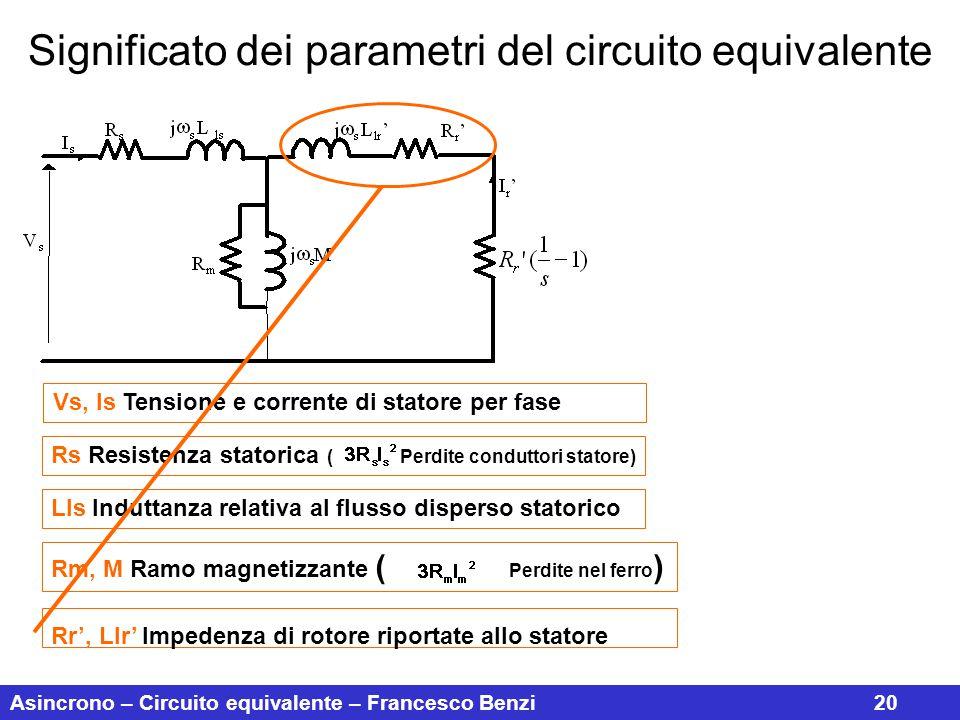 Significato dei parametri del circuito equivalente