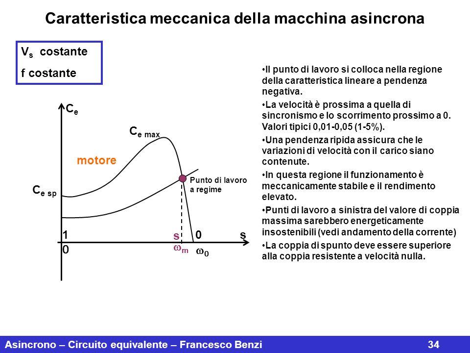 Caratteristica meccanica della macchina asincrona