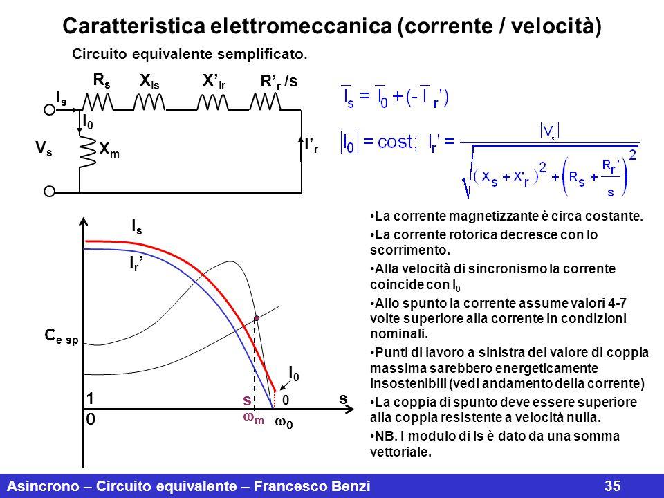 Caratteristica elettromeccanica (corrente / velocità)