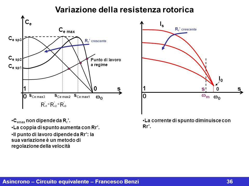 Variazione della resistenza rotorica