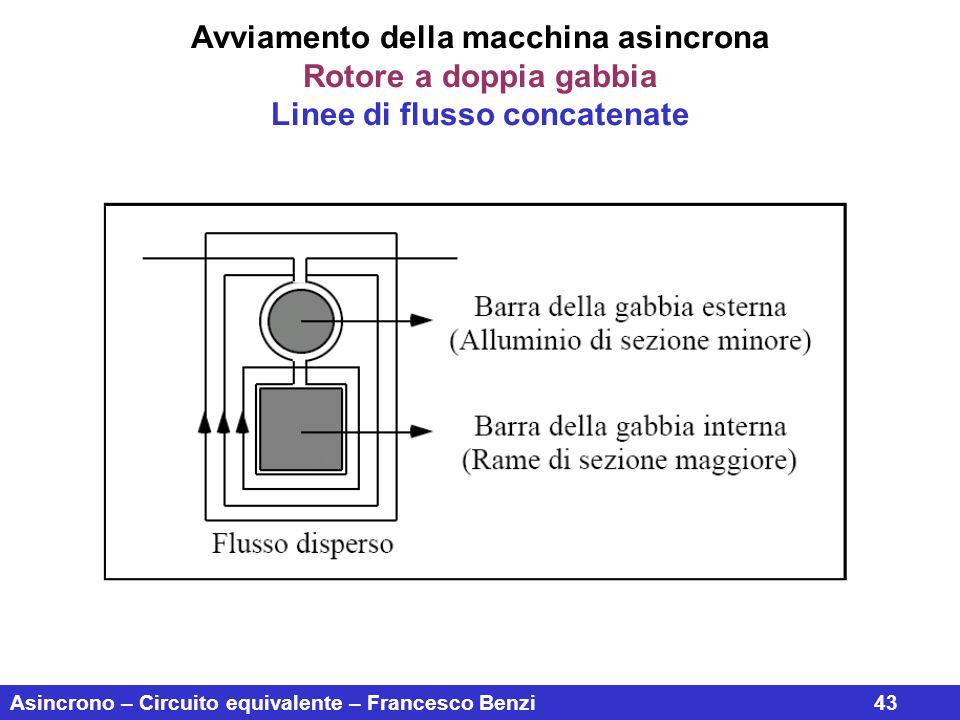 Avviamento della macchina asincrona Linee di flusso concatenate