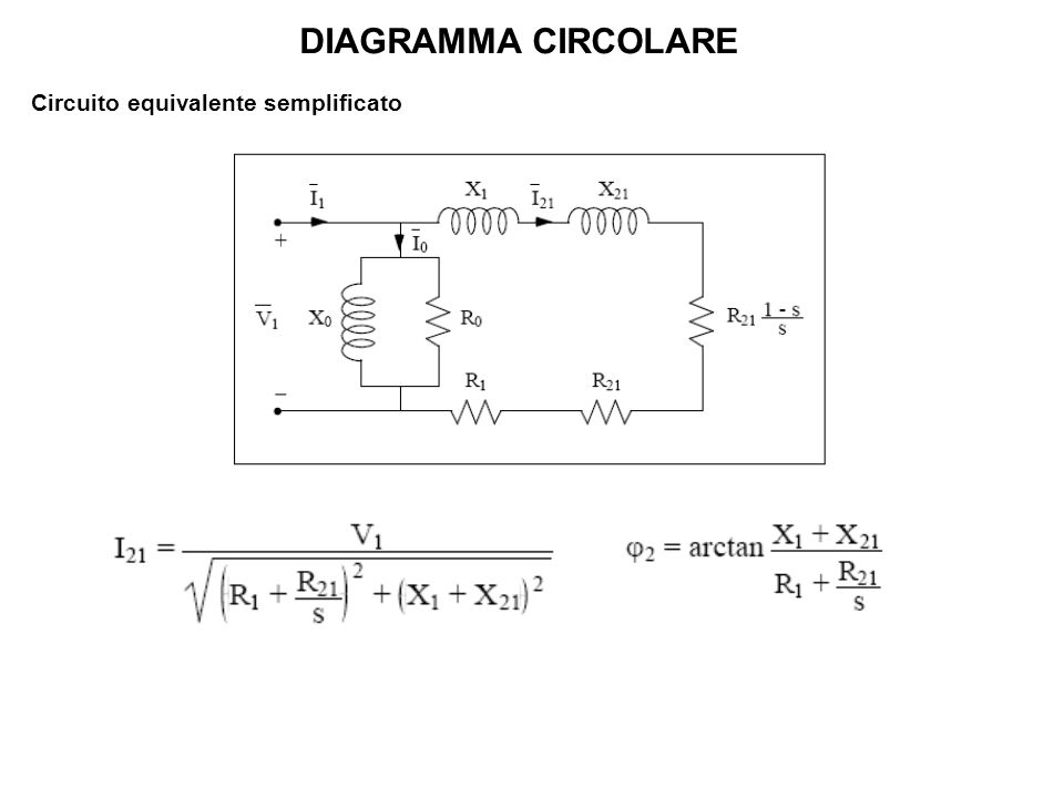 DIAGRAMMA CIRCOLARE Circuito equivalente semplificato
