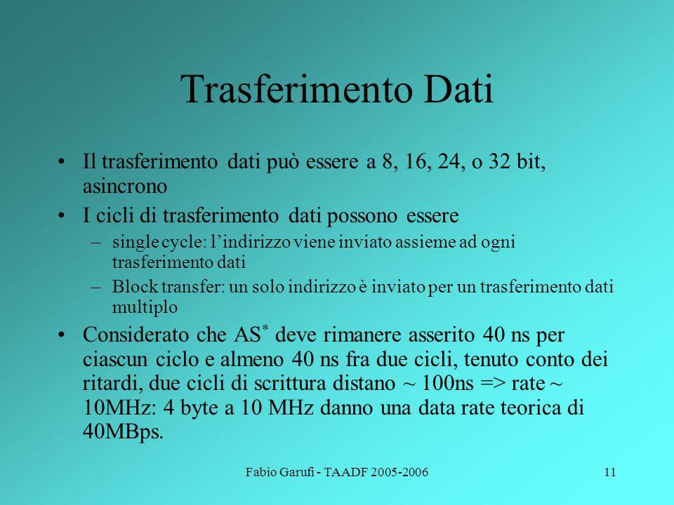 Trasferimento Dati Il trasferimento dati può essere a 8, 16, 24, o 32 bit, asincrono. I cicli di trasferimento dati possono essere.