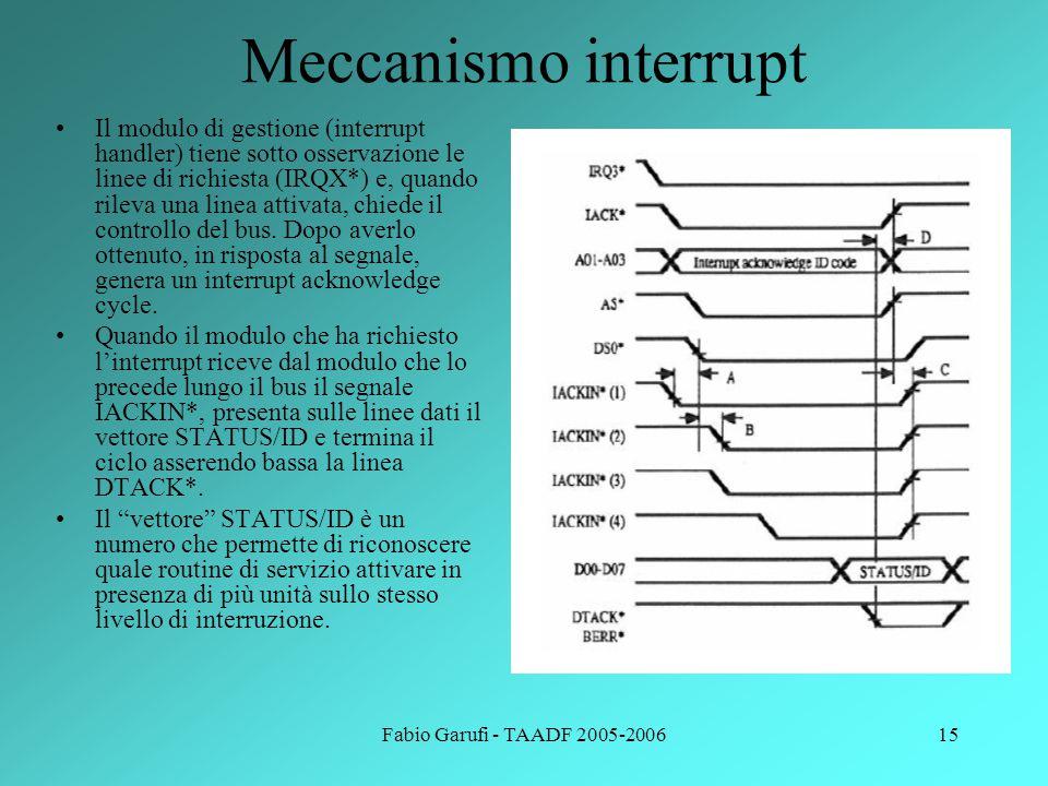 Meccanismo interrupt
