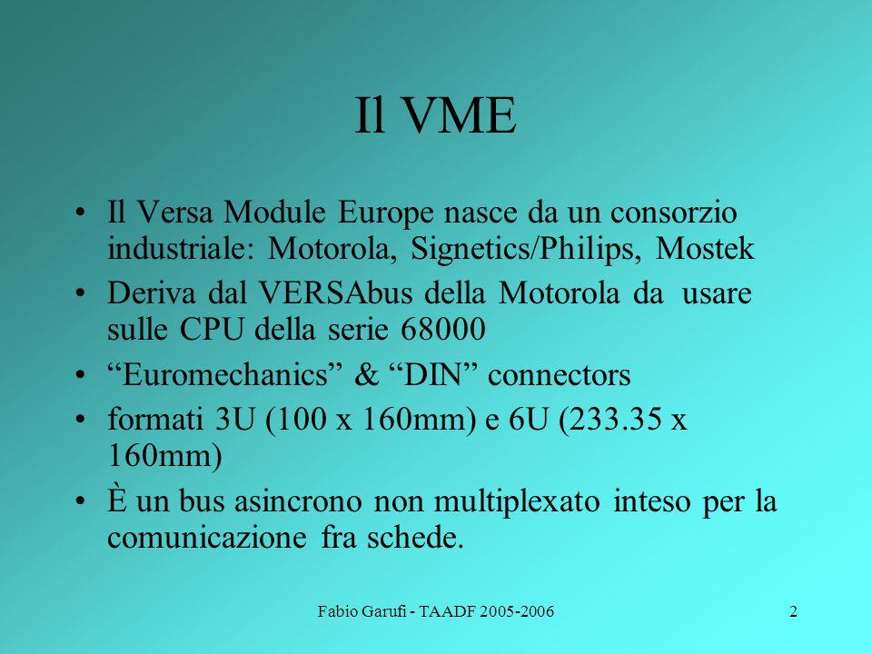 Il VME Il Versa Module Europe nasce da un consorzio industriale: Motorola, Signetics/Philips, Mostek.
