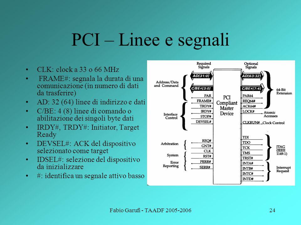 PCI – Linee e segnali CLK: clock a 33 o 66 MHz