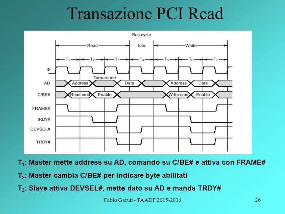 Transazione PCI Read T1: Master mette address su AD, comando su C/BE# e attiva con FRAME# T2: Master cambia C/BE# per indicare byte abilitati.