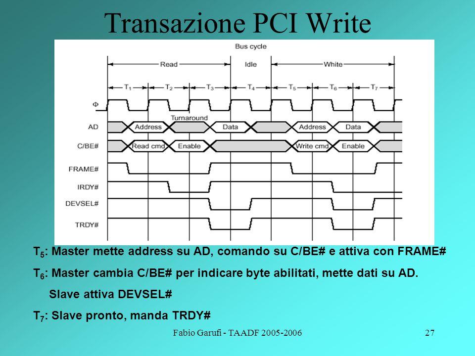 Transazione PCI Write T5: Master mette address su AD, comando su C/BE# e attiva con FRAME#