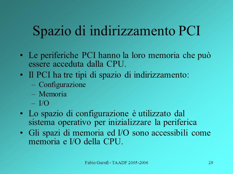 Spazio di indirizzamento PCI