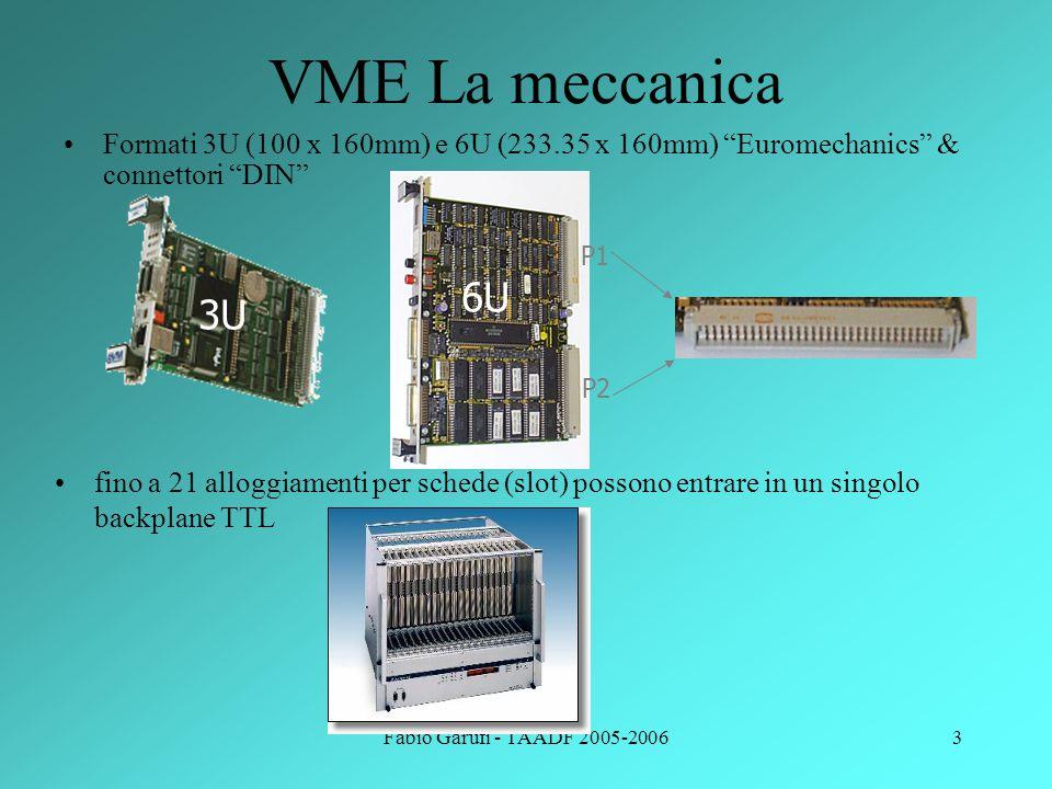 VME La meccanica Formati 3U (100 x 160mm) e 6U (233.35 x 160mm) Euromechanics & connettori DIN 3U.