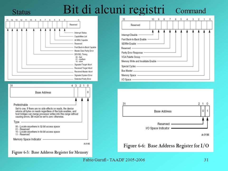 Bit di alcuni registri Status Command Fabio Garufi - TAADF 2005-2006