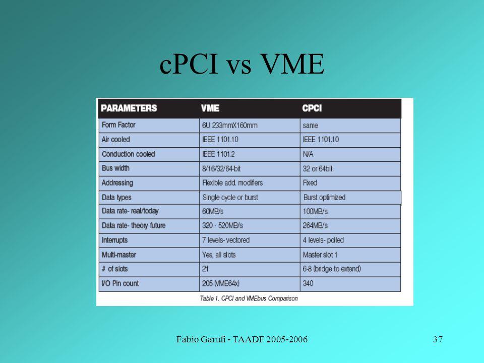 cPCI vs VME Fabio Garufi - TAADF 2005-2006