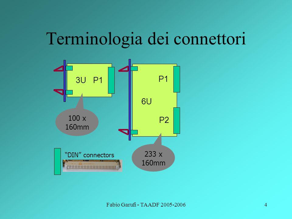 Terminologia dei connettori