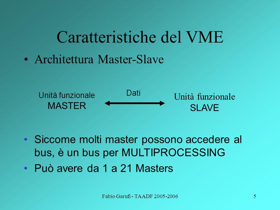 Caratteristiche del VME