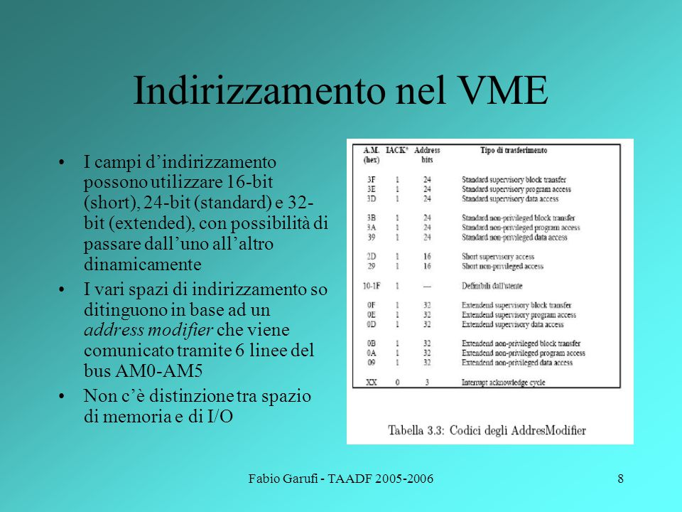 Indirizzamento nel VME