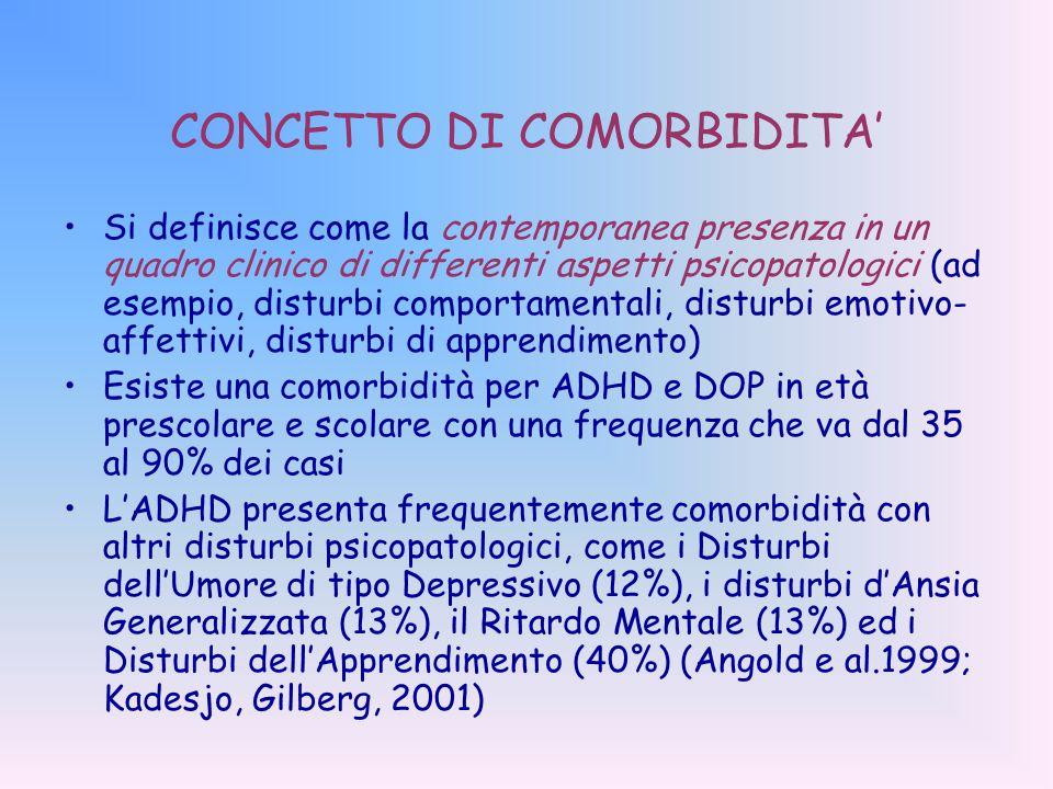 CONCETTO DI COMORBIDITA'
