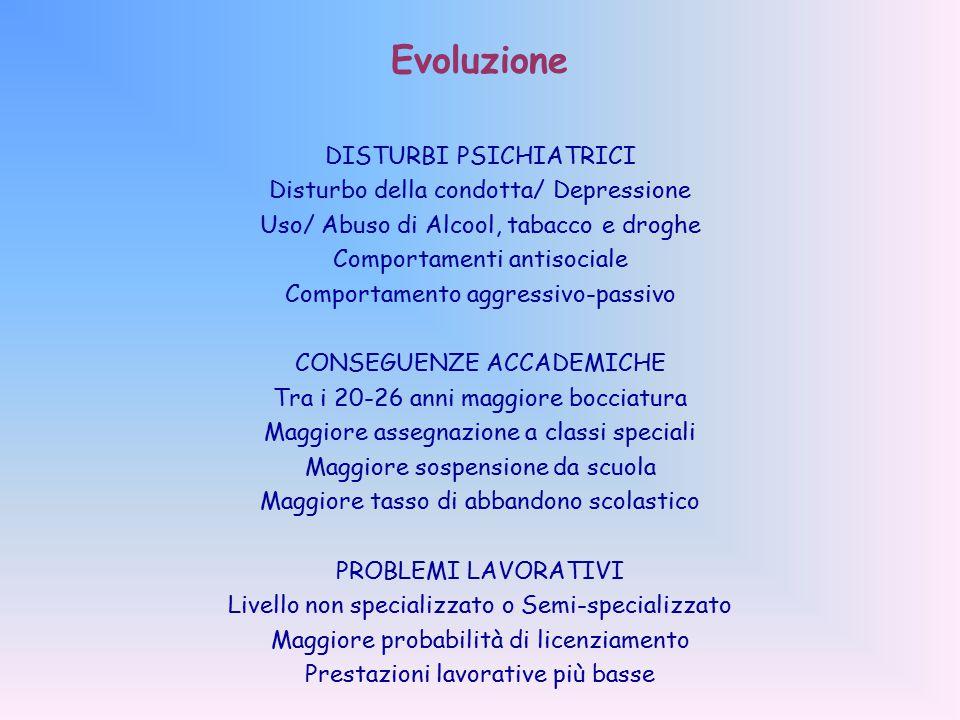 Evoluzione DISTURBI PSICHIATRICI Disturbo della condotta/ Depressione