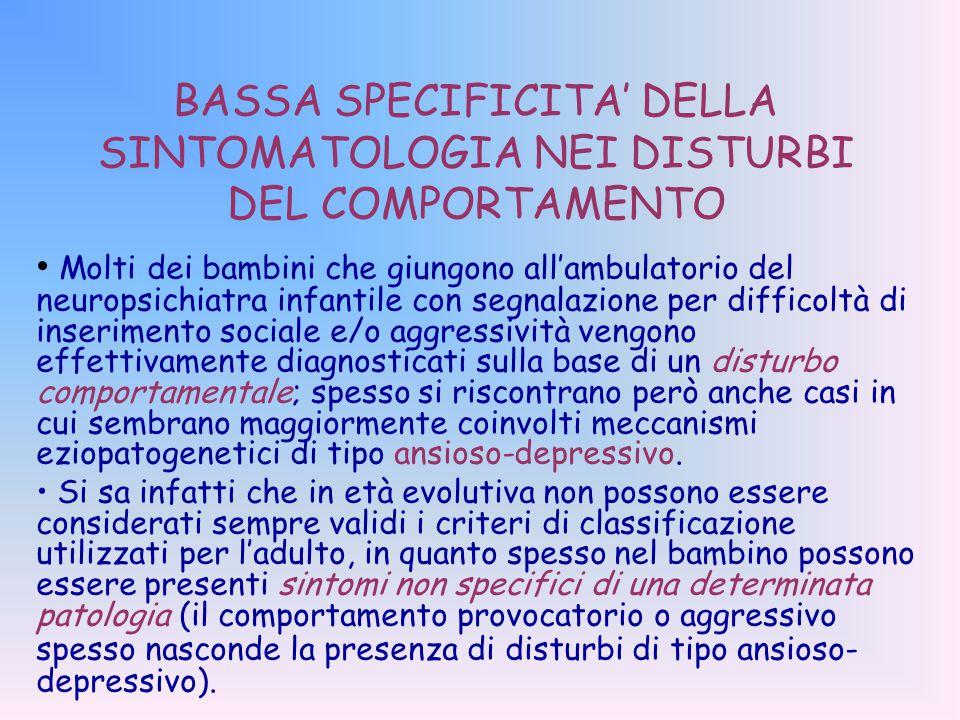 BASSA SPECIFICITA' DELLA SINTOMATOLOGIA NEI DISTURBI DEL COMPORTAMENTO