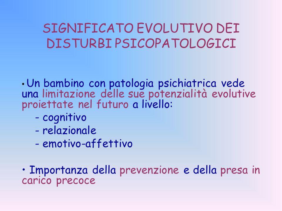 SIGNIFICATO EVOLUTIVO DEI DISTURBI PSICOPATOLOGICI