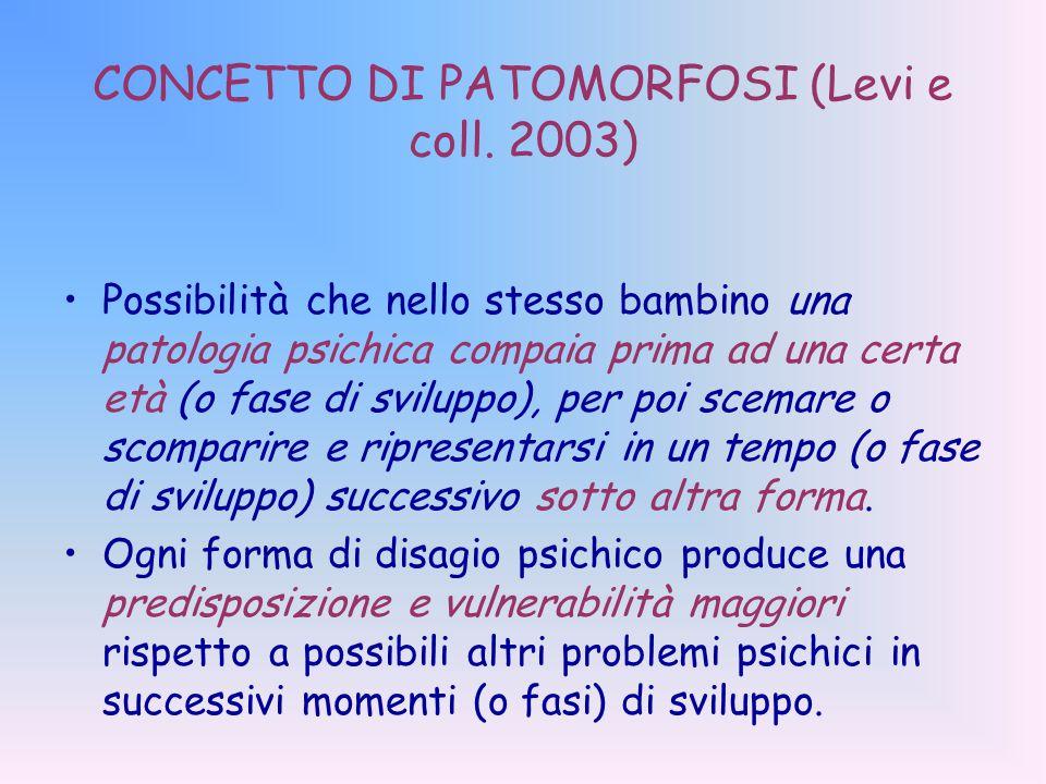 CONCETTO DI PATOMORFOSI (Levi e coll. 2003)