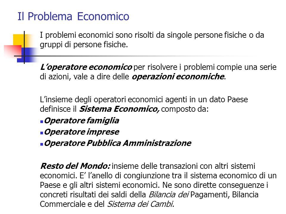 Il Problema Economico I problemi economici sono risolti da singole persone fisiche o da gruppi di persone fisiche.