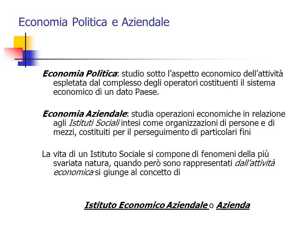 Economia Politica e Aziendale