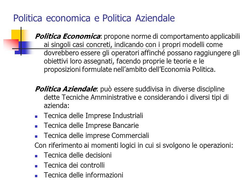 Politica economica e Politica Aziendale