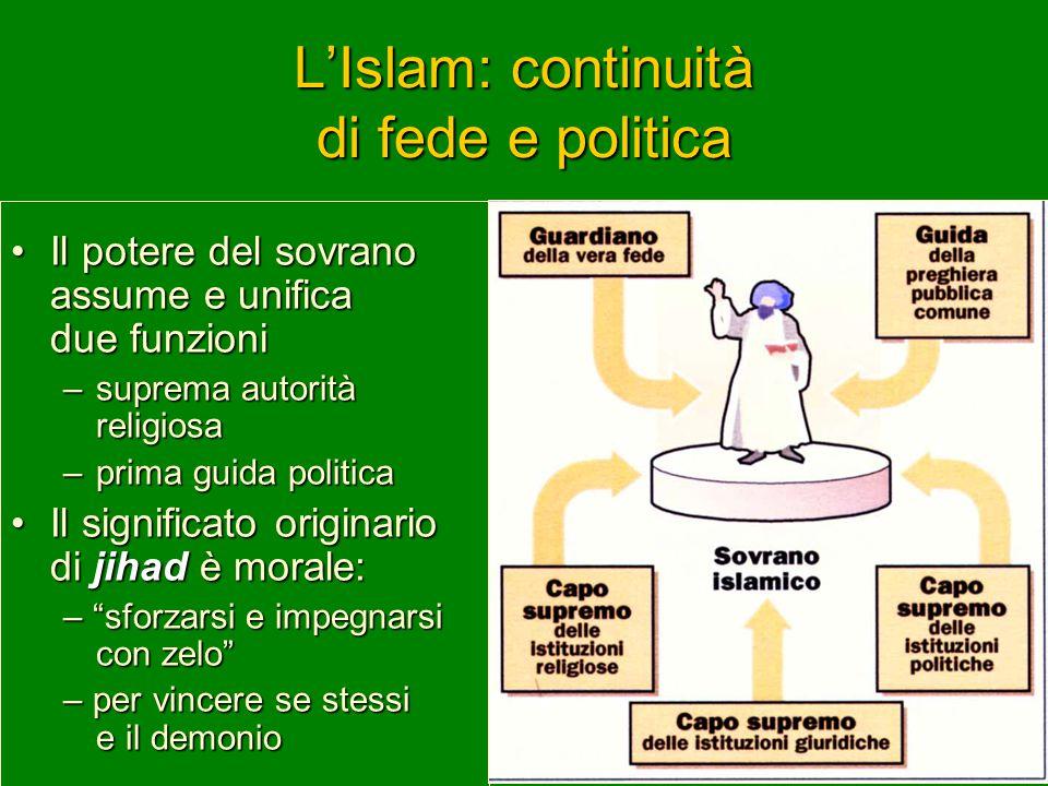 L'Islam: continuità di fede e politica